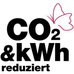 CO2 & kWh reduziert